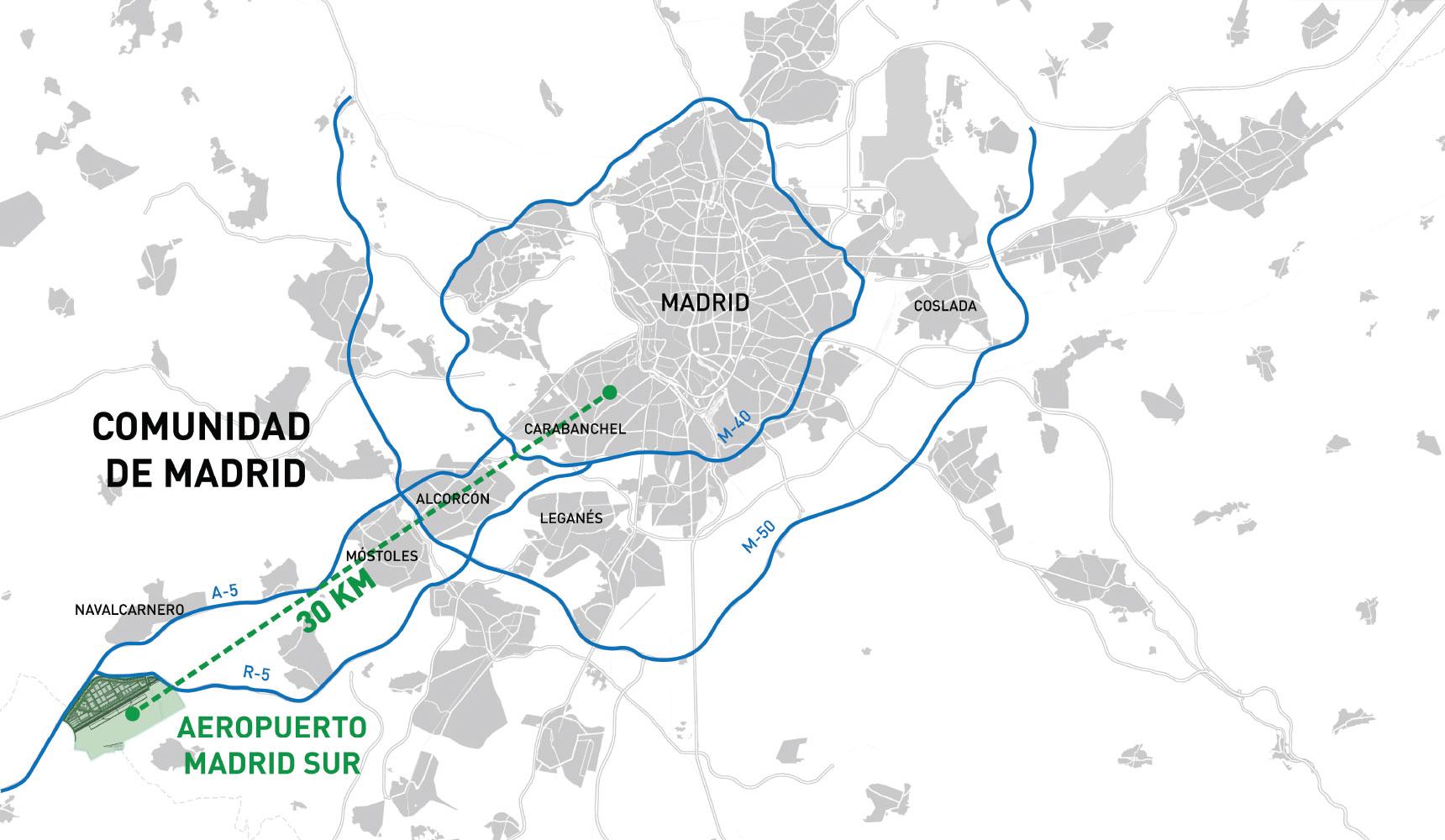 Resultado de imagen de Air City Madrid